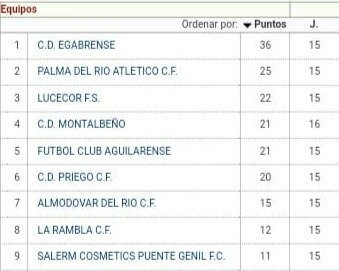 Tabla jornada 21 Lucecor